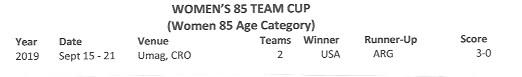 women's 85 team cup
